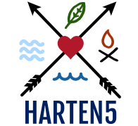Harten 5 | Accountancy | Advies | Company Office | Family Office | Academy | Community